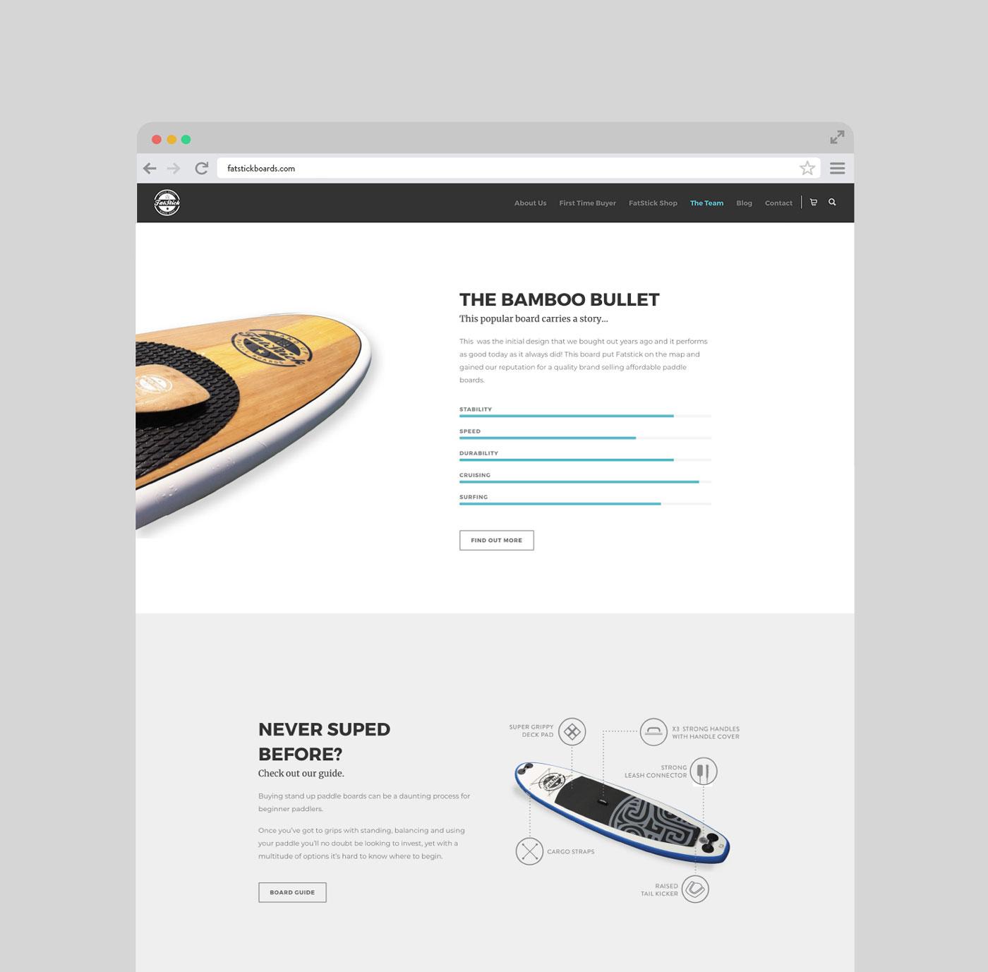 Fatstick Website iso